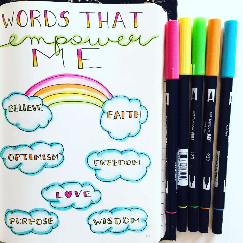 words that empower me
